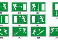 symbolen voor brandveiligheid en vluchtwegen